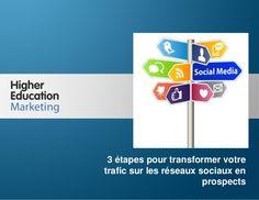 3 étapes pour transformer votre trafic sur les réseaux sociaux en prospects