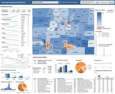 Data Visualization Dashboard