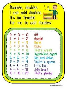 Mrs. Smith's 1st Grade: Doubles Rap Freebie ... Great for learning the Doubles BABY!
