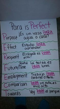learning spanish 10 Wordless Videos that Teach Problem Solving A mnemonic for the u Spanish Grammar, Spanish Vocabulary, Spanish Language Learning, Spanish Teacher, Spanish Classroom, Teaching Spanish, Spanish Phrases, Teaching French, Teaching Art