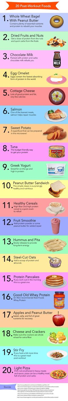 Post workout foods