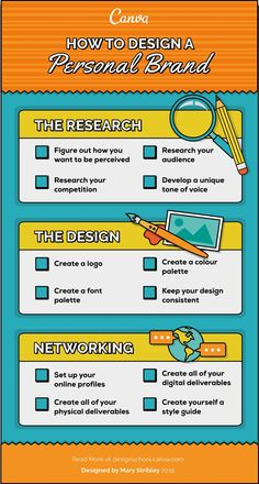 How to Design a Personal Brand