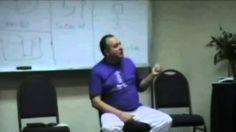"""Autoaplicação com """"Técnica do Joelho"""" do Reiki (por Johnny De' Carli)"""