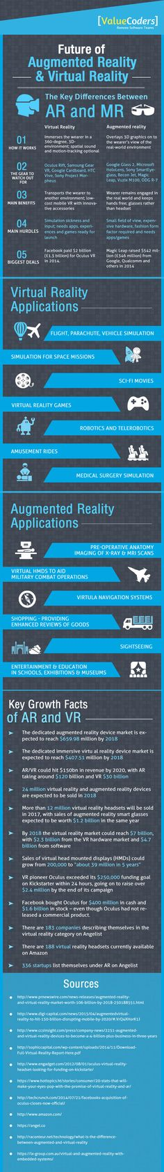 AR-vs-VR-Infographic
