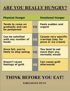 Hungry??Eat for a need not for emotion!     #fitness #quotes