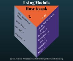 How to ask using modals.