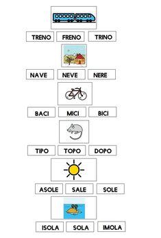 Italy For Kids, Italian Language, Learning Italian, School Hacks, Worksheets For Kids, Montessori, Preschool, Entertaining, Education