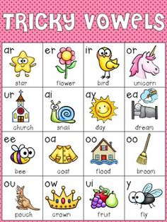 Cute Freebie Phonics Charts