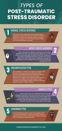 Check out the best 5 essential oils and 6 natural recipes for Post Traumatic Stress Disorder (PTSD) treatment. Ptsd Awareness, Mental Health Awareness, Stress Disorders, Mental Disorders, Psychology Disorders, Acute Stress, Trauma Therapy, Occupational Therapy, Frases