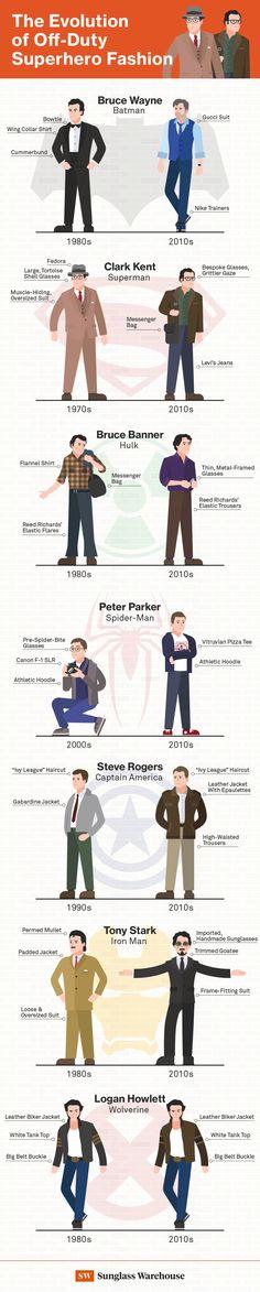 Off-duty superhero clothing