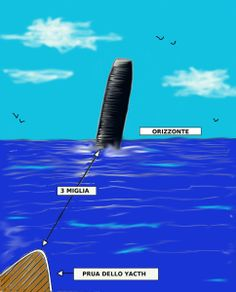 23 Ricostruzione grafica del caso dell'isola Gorgona da UFO in Italia vol.5