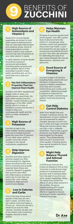 Zucchini Nutrition: Low in Calories & High in Anti-Inflammatory Properties - Dr. Axe