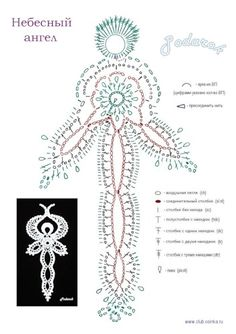 crochet chart for angel Crochet Angel Pattern, Crochet Angels, Crochet Motifs, Crochet Cross, Crochet Diagram, Freeform Crochet, Crochet Chart, Thread Crochet, Irish Crochet