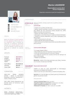 Entrepreneur Resume Pinchristelle Beernaert On Curriculum Vitae  Pinterest