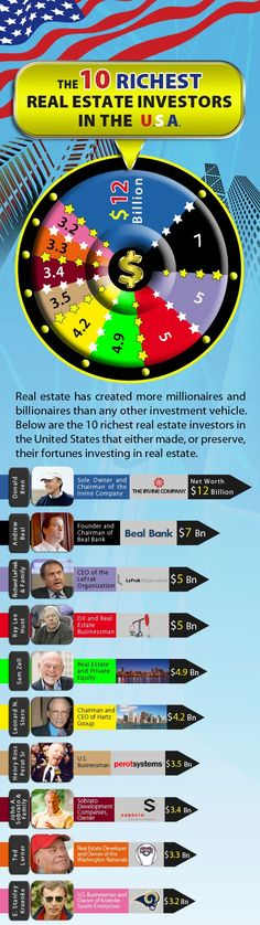 The 10 Richest Real Estate Investors in the USA  ~ Great pin! For Oahu architectural design visit http://ownerbuiltdesign.com