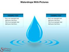 Necessity of waters Drops