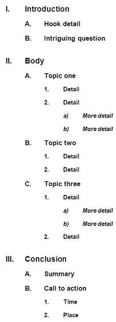 outline format apa