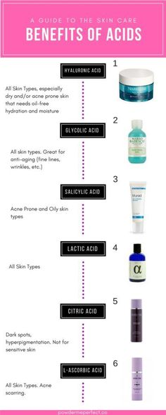 Acids in Skin Care and How They Work! Why these should be in your routine! I made and included a handy infograhic too! Read the full post at https://powdermeperfect.co/acids-skin-care/