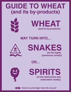 wheat and wheat by products - Google Search