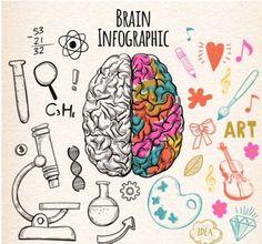 A nivelarnos con arte Es sorprendente ver como en nuestras sociedades le restan importancia al arte, mientras cada vez son más los científicos que reconocen en el arte y en las actividades creativa…