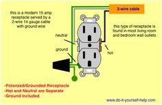 wiring diagram for a grounded duplex receptacle diy pinterest rh pinterest com Double Outlet Wiring Diagram Multiple Outlet Wiring Diagram