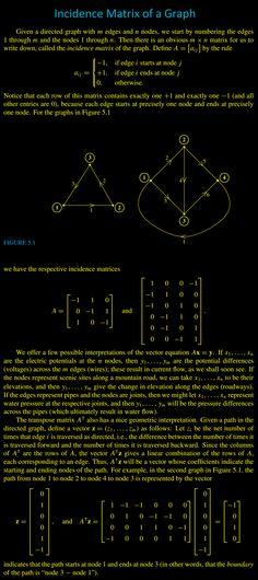 Incidence Matrix of a Graph