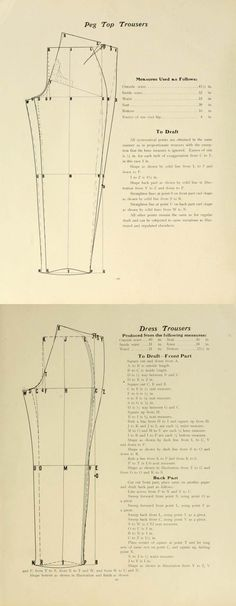 1907 Men's peg and dress trousers pattern