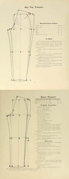 1907 Men's peg and dress trousers pattern