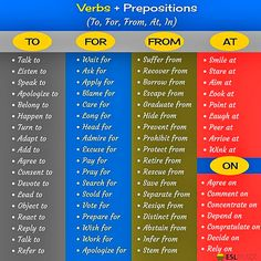 [Verbs + Prepositions] Collocation refers to a natural combination of words that are closely affiliated with each other. Learn common verb and preposition combinations in English that you should know. English Prepositions, English Verbs, English Phrases, Learn English Words, English Study, English English, English Tips, American English, Teaching English Grammar