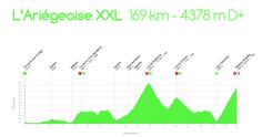 Un parcours exceptionnel avec Pailhères et le Plateau de Beille. Les deux…