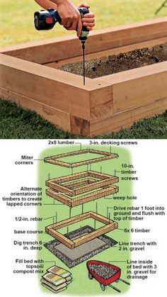 28 Best DIY raised bed gardens: easy tutorials, ideas & designs to build raised beds or vegetable & flower garden box planters with inexpensive materials! - A Piece of Rainbow backyard, landscaping, gardening tips, homesteading Raised Vegetable Gardens, Veg Garden, Vegetable Garden Design, Garden Boxes, Vegetable Gardening, Garden Box Plans, Diy Garden Bed, Raised Gardens, Back Gardens