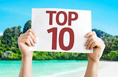 Top 10 Travel Top 10 Lists of 2015 (Courtesy of Gustavo Frazao/Shutterstock.com)