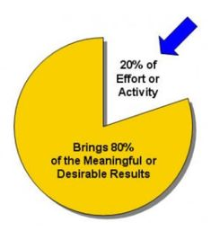 """The Pareto Principle can Change Your Life!  """"Efficiency is doing things right. Effectiveness is doing the right things."""" ~Peter F. Drucker"""