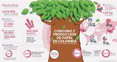 Más de la mitad del papel que se consume es reciclado