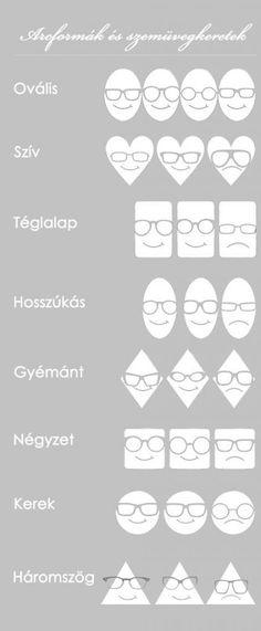 Miközben ezt a cikket írtam, kaptam egy nagyon kedves emailt azzal a kéréssel, hogy írjak néhány gondolatot a megfelelő szemüvegkeretek kiválasztásáról az évszaktípusokra lebontva.  (Valaki figyeli a monitoromat?) :D    Amostani összefoglaló elsősorban az arcformák és a keretformák összefüggéseit járja körbe. A színtípusunk ugyanis csak az egyik tényező, amit érdemes figyelembe vennünk a szemüvegkeret kiválasztásánál, de akkor erről