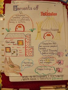 Fairy Tales, Tall Tales, And Folk Tales Anchor Charts. I need to hire someone to make all these posters I keep pinning!