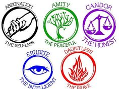 Which Faction Are You-Candor, Abnegation, Erudite, Dauntless or Amity. Or Could You Break The System And Be Divergent?! They put me in Erudite :.( what faction r u in?