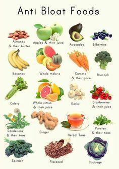 Anti bloating Food