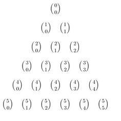 La conjetura de Singmaster sobre el triángulo de Pascal ...