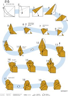 Learn to make an origami monkey or gorilla. Free origami instructions to make e. Origami Yoda, Diy Origami, Origami Monkey, Origami Ball, Origami Dragon, Origami Fish, Origami Folding, Origami Ideas, How To Origami