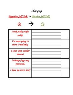 1000+ images about positive thinking...self talk...CBT on ...