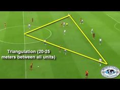 How to Play Antonio Conte's 3-5-2 (Italy Euro 16 analysis) **TASTER VIDEO*** - YouTube