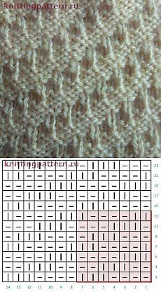 Lace Knitting Stitches, Knitting Paterns, Knitting Charts, Knit Patterns, Knitting Projects, Stitch Patterns, Gilet Crochet, Knitted Shawls, Knit Crochet