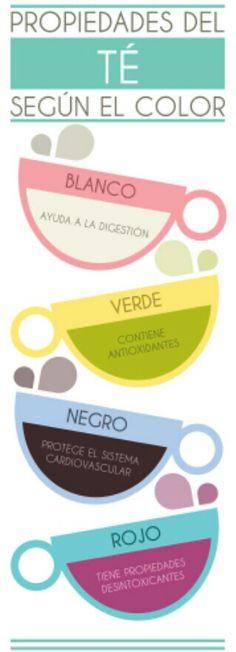 Propiedades del té según su color.  #mielimon  #te  #propiedadeste