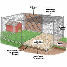Outdoor Dog Area, Backyard Dog Area, Outdoor Dog Runs, Outdoor Dog Kennels, Outdoor Dog Houses, Dog Pen Outdoor, Outside Dog Houses, Dog Friendly Backyard, Cheap Dog Kennels