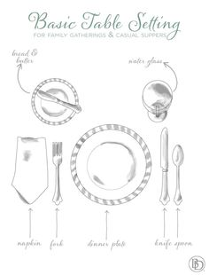 Guide to Basic Table Setting