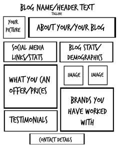 media kit how to