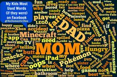 My Kids Most Used Words on Facebook
