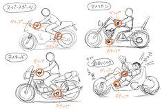 ランボー 怒りのバイクの描き方|窪田真二|note