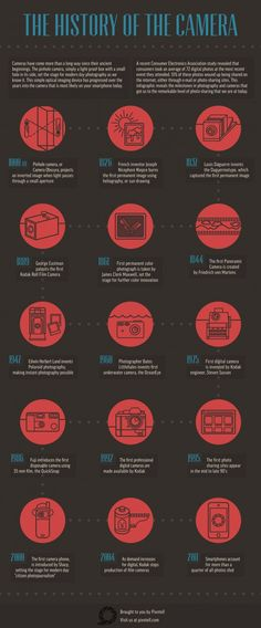 5 Photography Infographics